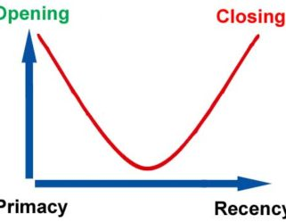WHY Your Opening and Closing are . . .